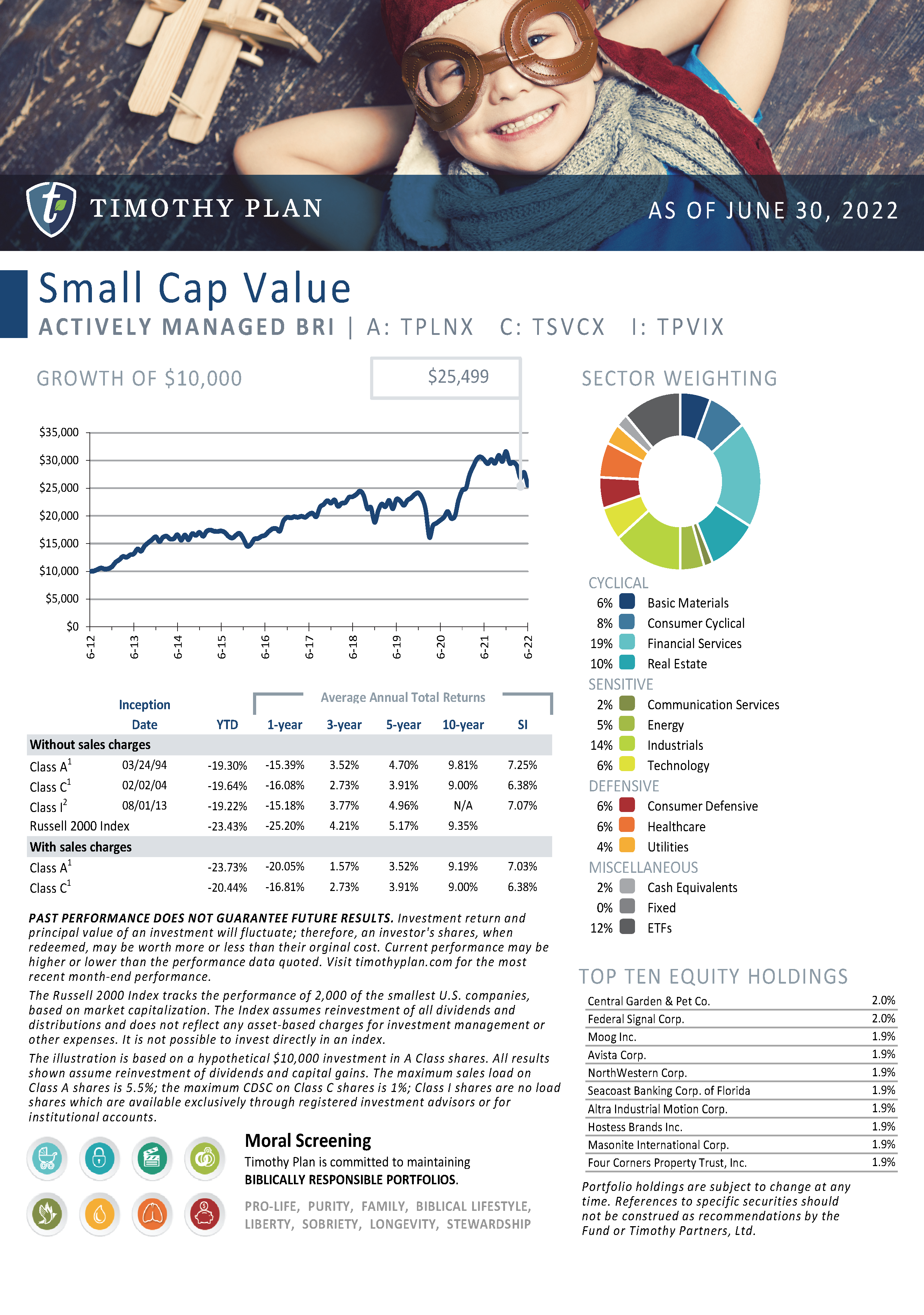 Small Cap Value page 1